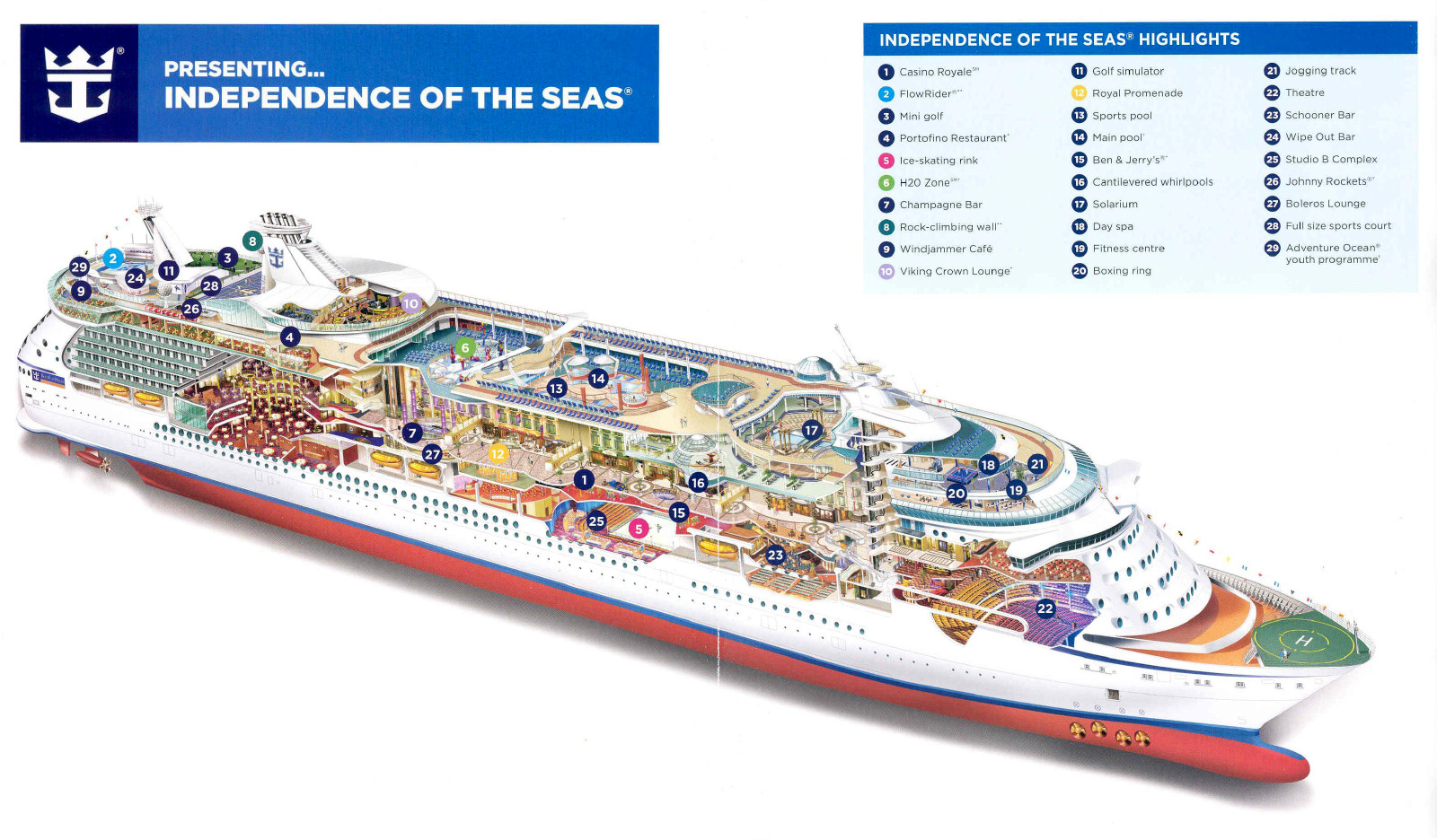 Independence Of The Seas Gallery - Cruise ship brochure