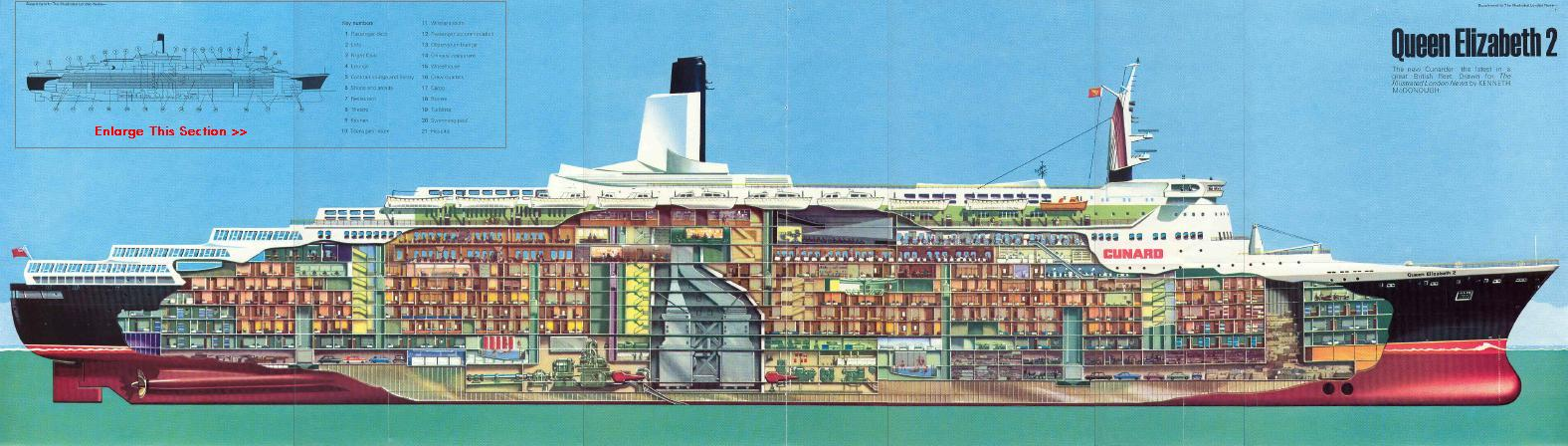 31 model cruise ship cutaway