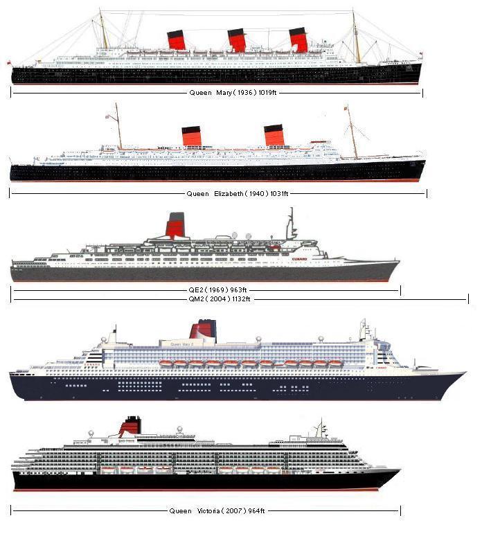 Queen Victoria Gallery - Tracking queen victoria cruise ship